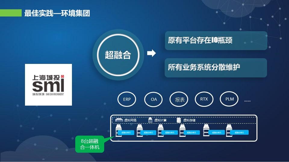 湖南超融合一體機 上海雪萊信息科技供應