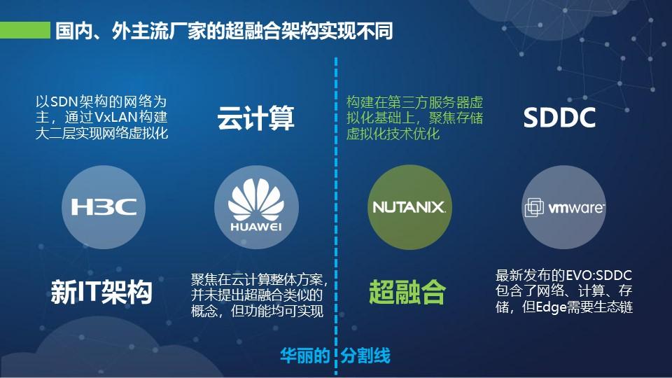 湖北国产超融合费用 上海雪莱信息科技供应