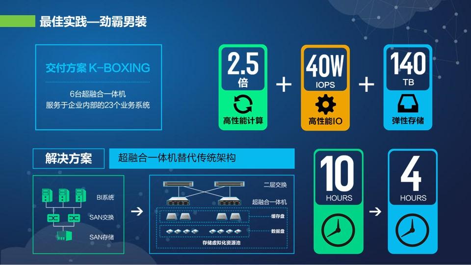 山西华三超融合品牌 上海雪莱信息科技供应