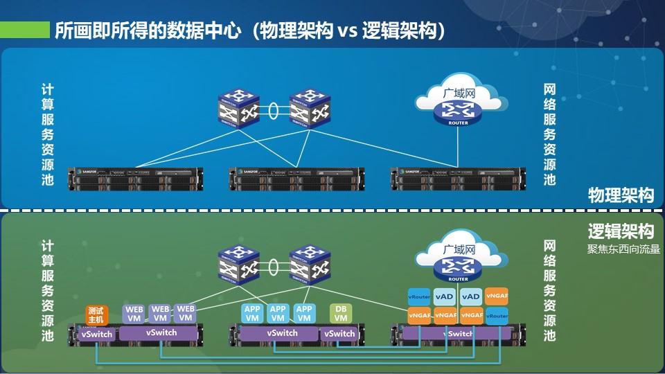 江蘇企業超融合廠家 上海雪萊信息科技供應