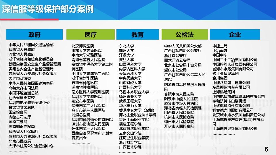 山西三級等保一站式服務機構 上海雪萊信息科技供應