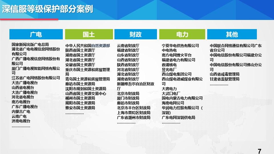 山东轻松过等保 上海雪莱信息科技供应