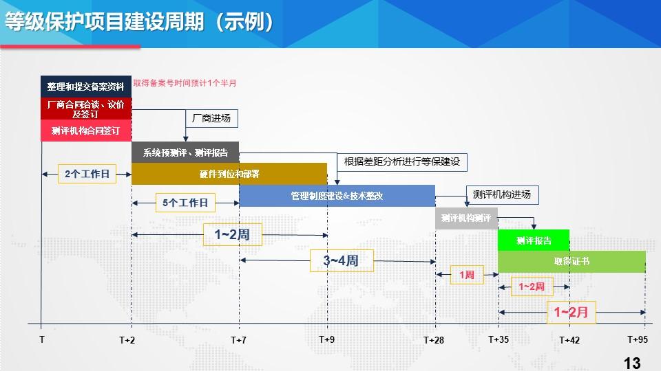 浙江如何做备案等保解决方案 上海雪莱信息科技供应