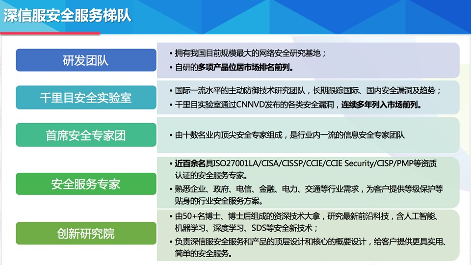 江西三级等保 上海雪莱信息科技供应