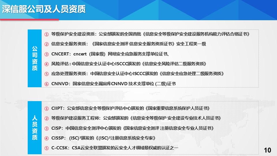 湖南测评机构等保一站式服务机构 上海雪莱信息科技供应