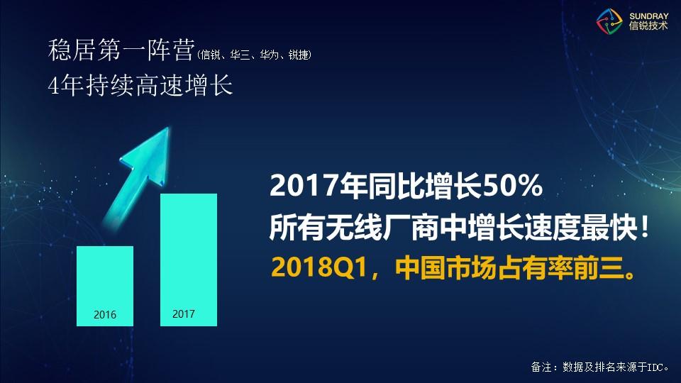 福建二层交换机品牌 上海雪莱信息科技供应