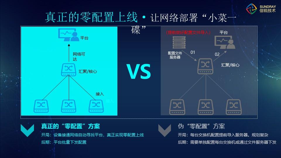 湖北千兆交换机是什么 上海雪莱信息科技供应
