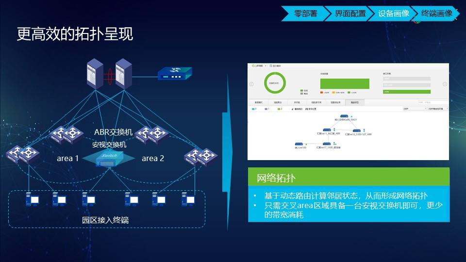 广东信锐交换机代理商 上海雪莱信息科技供应