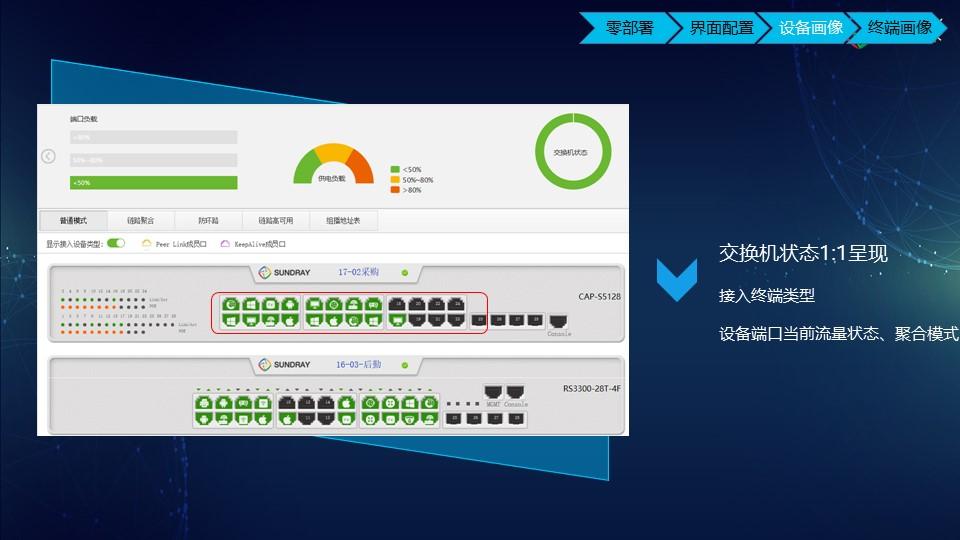 湖北万兆交换机哪家好 上海雪莱信息科技供应