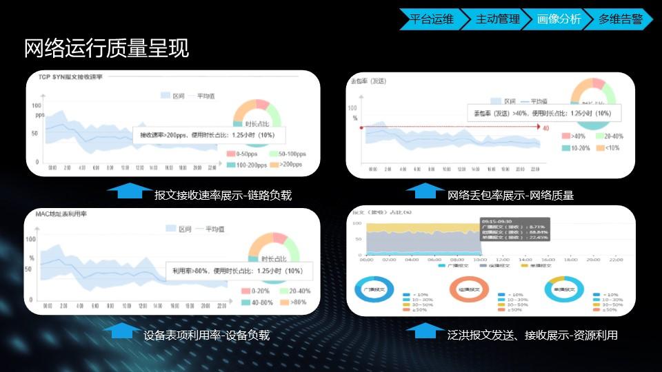 北京千兆交换机哪家好 上海雪莱信息科技供应
