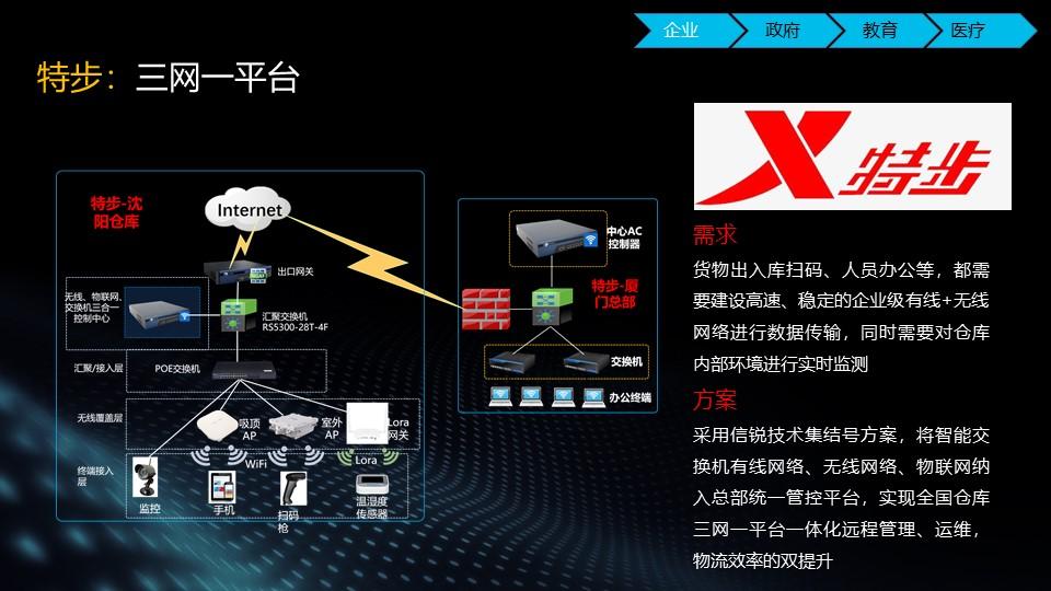 二层交换机代理商「上海雪莱信息科技供应」