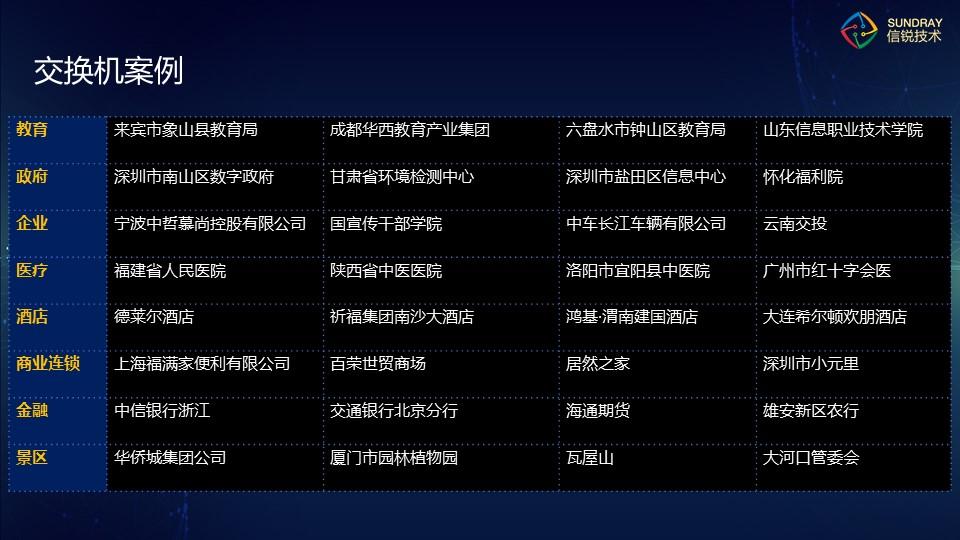福建网络交换机多少钱 上海雪莱信息科技供应