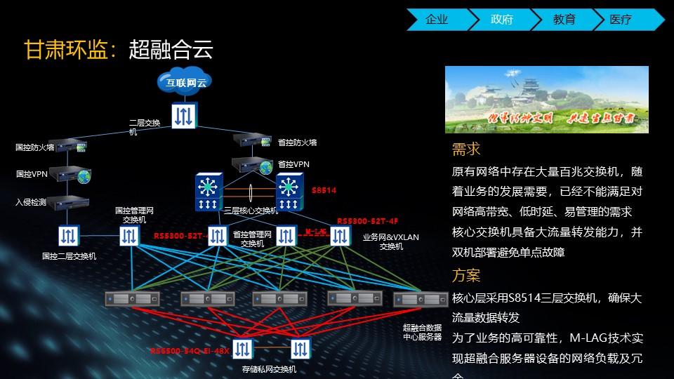 江苏二层交换机价格 上海雪莱信息科技供应