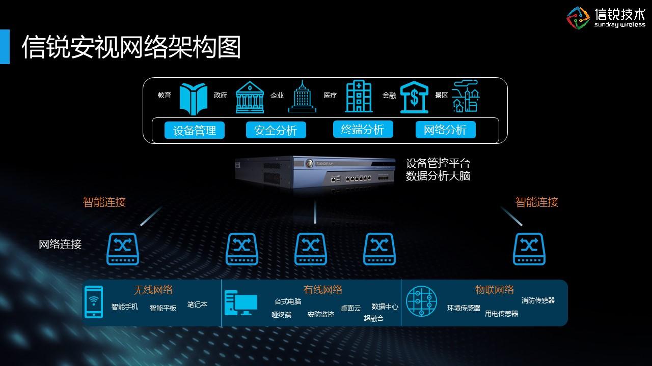 廣東華三交換機 上海雪萊信息科技供應