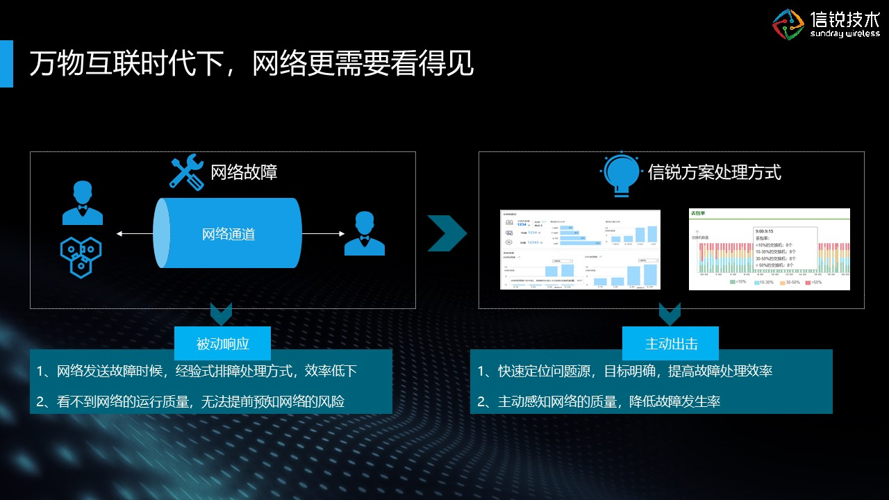 山西华为交换机多少钱 上海雪莱信息科技供应