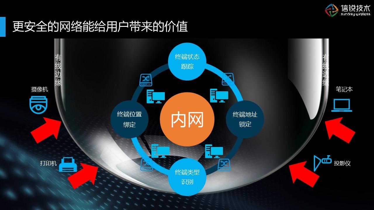 河南三层交换机品牌 上海雪莱信息科技供应