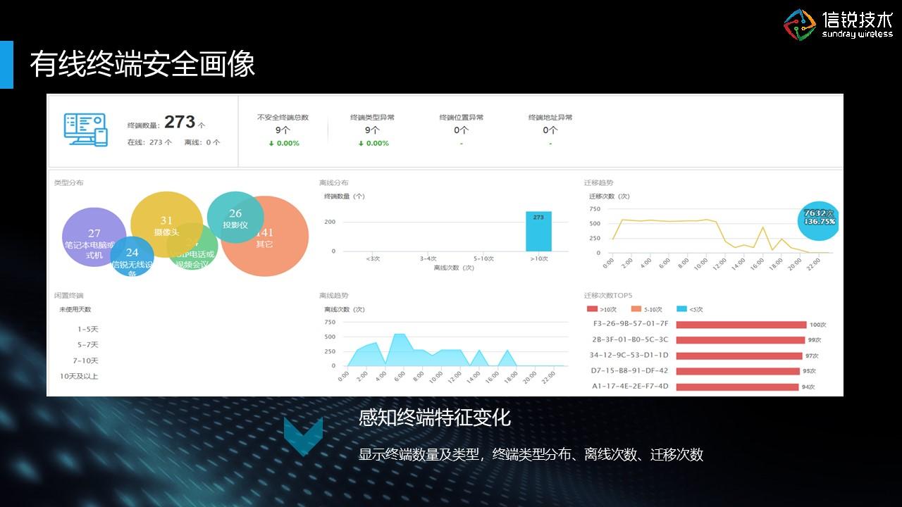 湖南万兆交换机是什么 上海雪莱信息科技供应