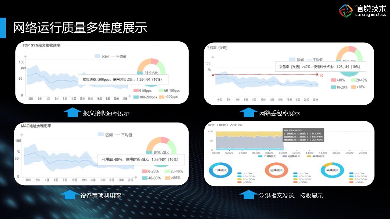 江西华为交换机售价 上海雪莱信息科技供应
