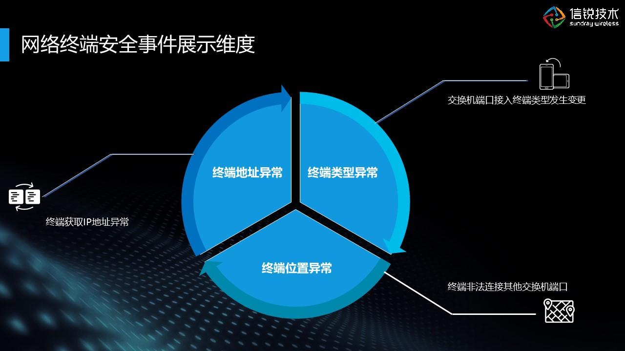 安徽網絡交換機代理商 上海雪萊信息科技供應