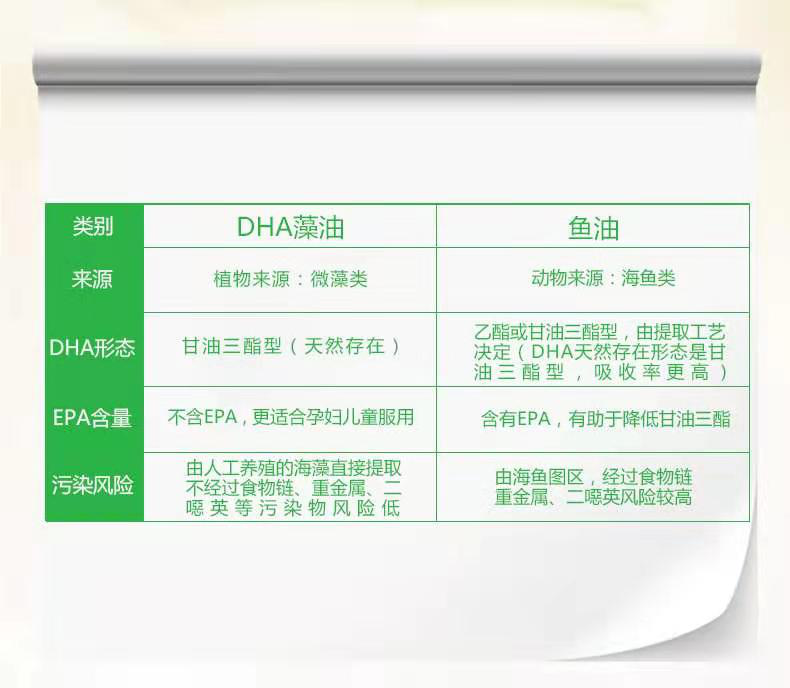 铜陵儿童营养品哪家好 推荐咨询「可萌生物科技(杭州)供应」