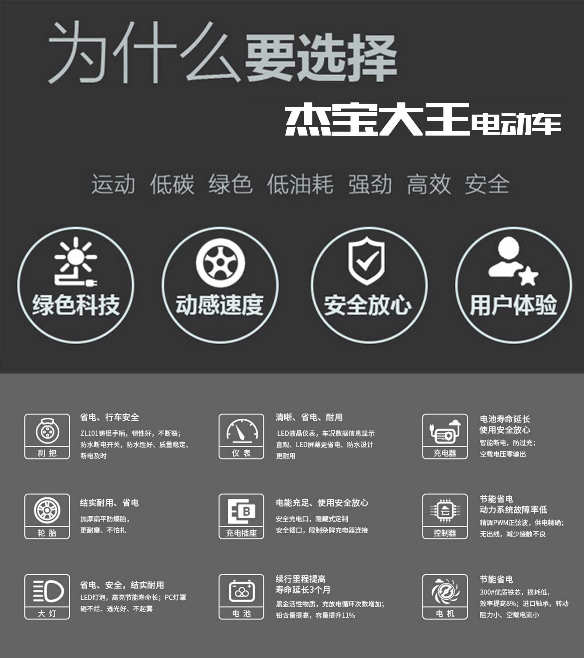 徐州杰宝大王电动车直销 信息推荐「无锡杰宝大王电动车供应」
