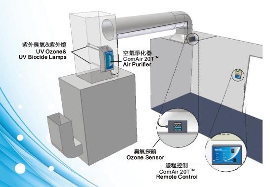 普陀区优质空气净化 欢迎咨询「江苏云时代环保科技供应」