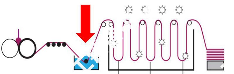 异戊橡胶胶片隔离剂 值得信赖 上海君宜化工供应