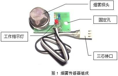石家庄质量好传感器定制,传感器