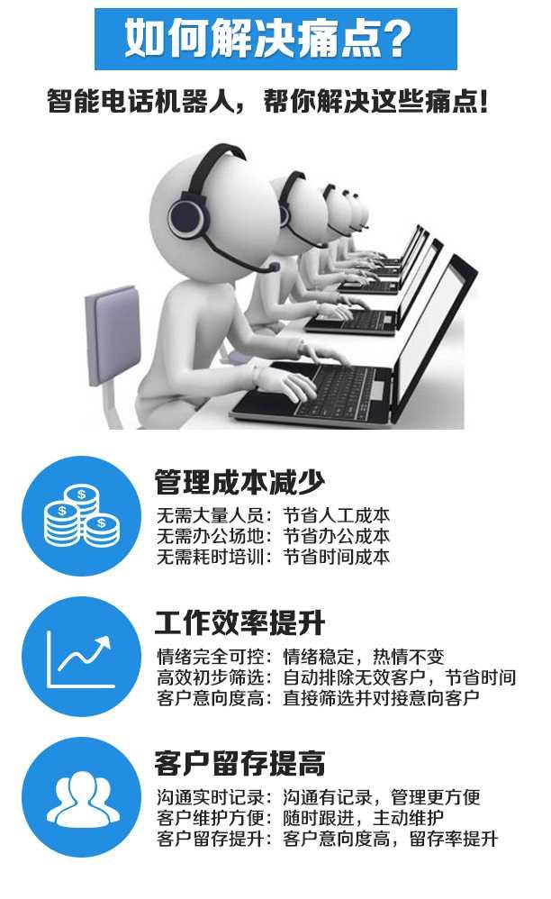 泗阳高级电话机器人,电话机器人