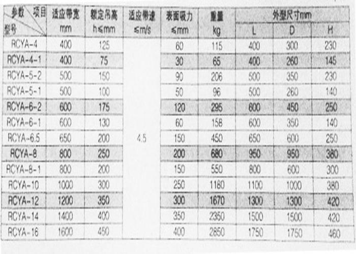 贵州电磁除铁器厂家 山东明杰磁电供应
