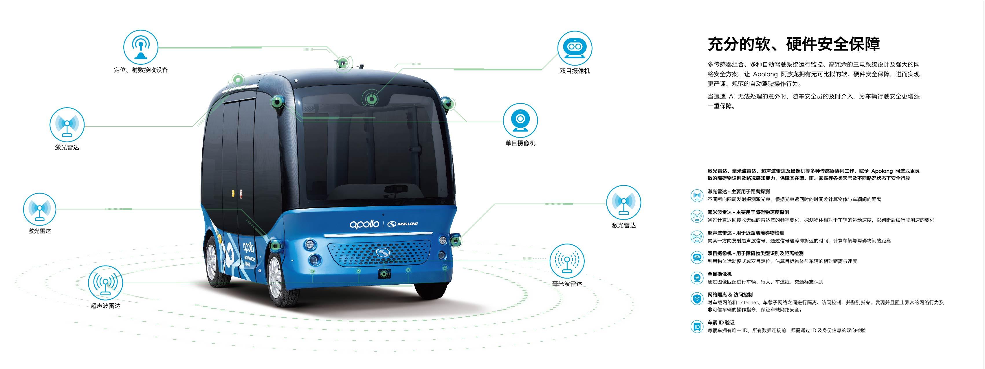 湖州金龙大巴车有多长,大巴车