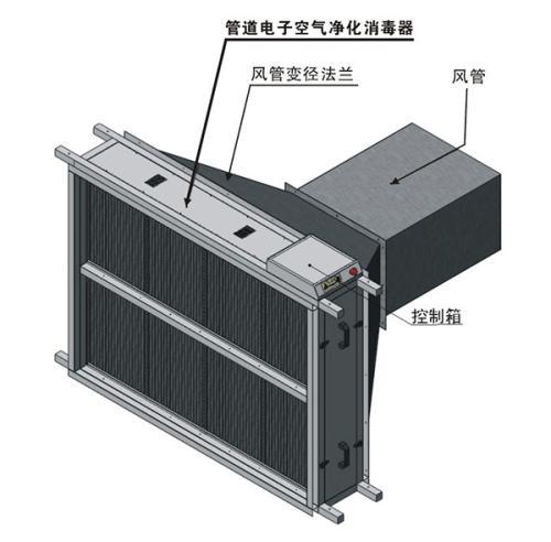 高质量空气净化设备价格查询,空气净化设备