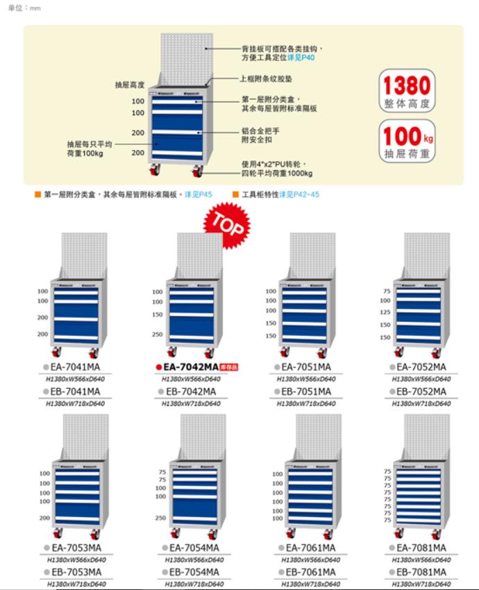 松江区小型定制工具柜销售厂家 客户至上 上海诺兴金属制品供应