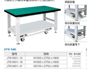 松江区直销工作台诚信企业 欢迎来电「上海诺兴金属制品供应」
