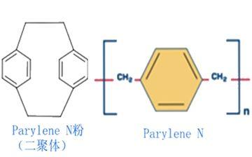 昆山派瑞林销售厂家 真诚推荐「上海派正纳米科技供应」
