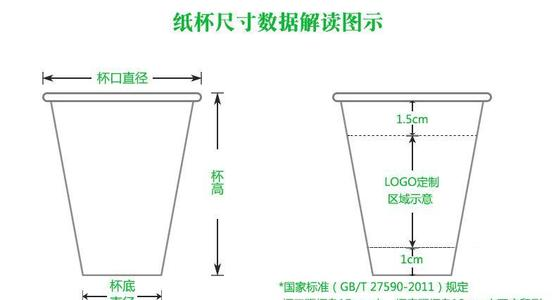 山东特性纸杯厂家供给 诚信运营 临沂佳源印刷供给