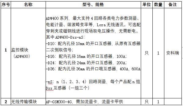 浙江环保用电监管平台,环保用电监管平台
