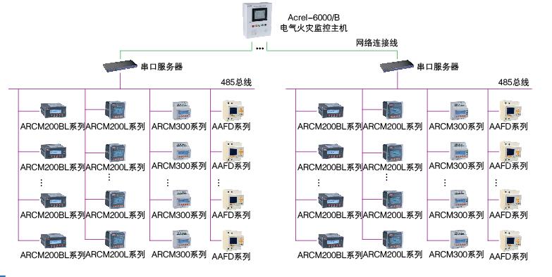 江苏专业电气火灾监控系统便宜,电气火灾监控系统