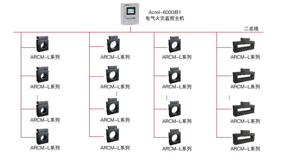 上海优质电气火灾监控系统质量材质上乘 诚信经营「安科瑞电气供应」