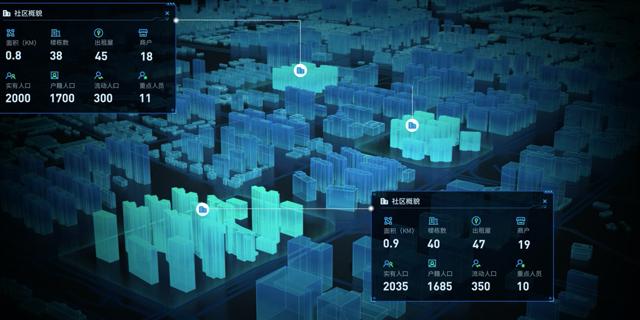 北京园区可视化系统哪家好