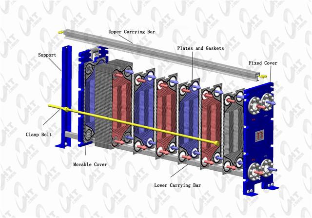 内蒙古通用热交换器生产厂家 上海板换机械设备供应