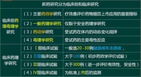 江苏林业科研课题项目实验整包 来电咨询 上海朝瑞生物科技供应