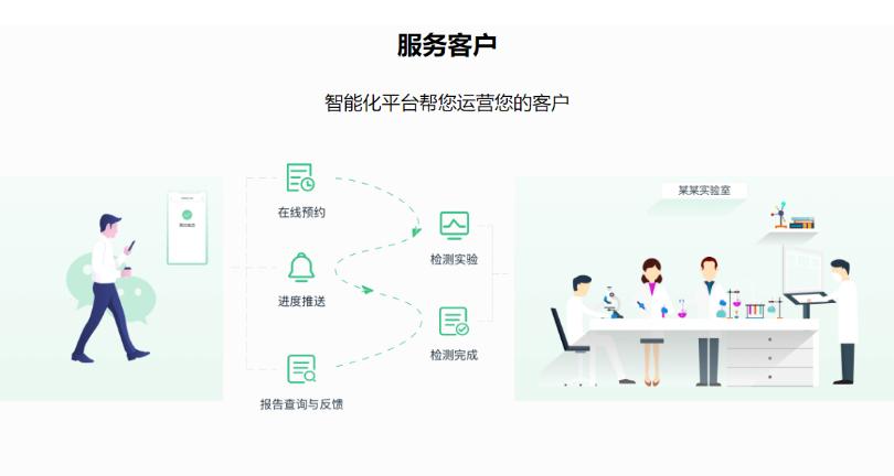 山东实验室的信息管理软件报价 创新服务「上海咚安智能科技供应」