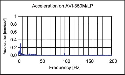 独立隔振装置隔振台高性价比选择,隔振台