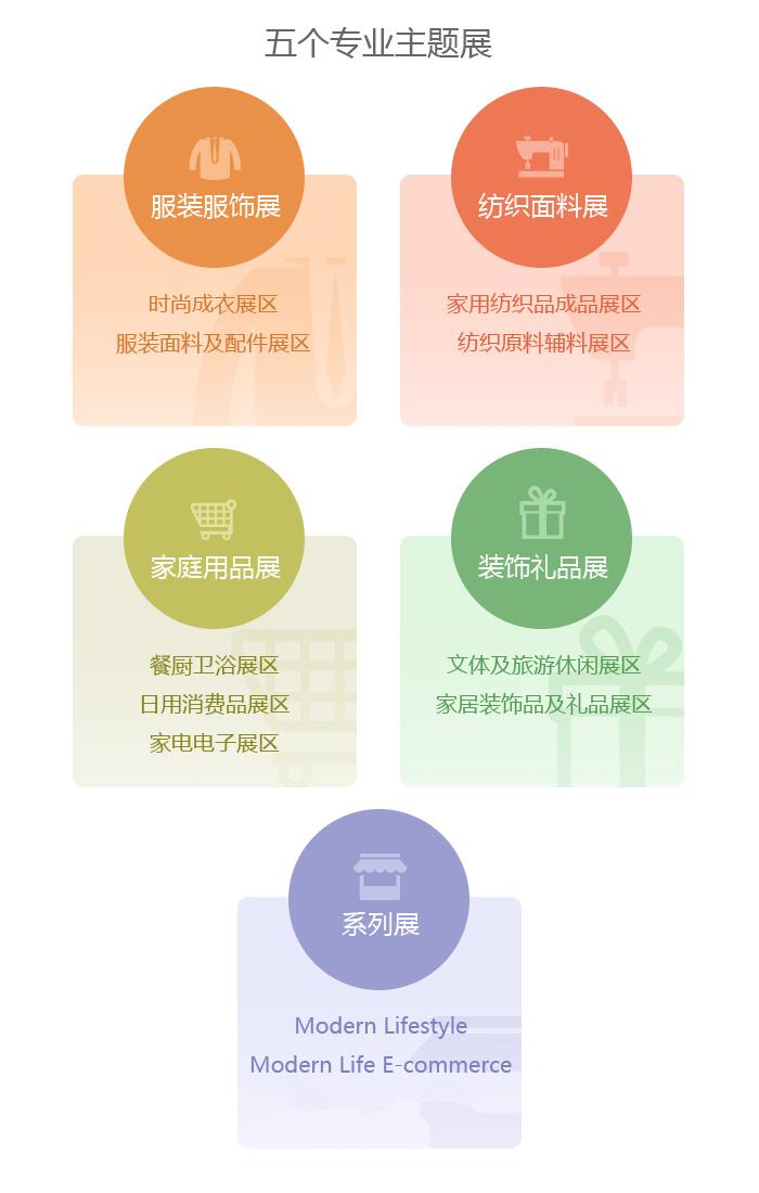 皮带2020华交会家庭用品展 上海世歌会展供应