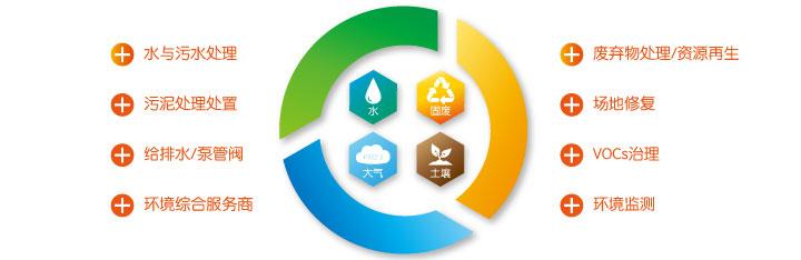 上海环保展会2020上海环博会上海水展 世歌会展供应