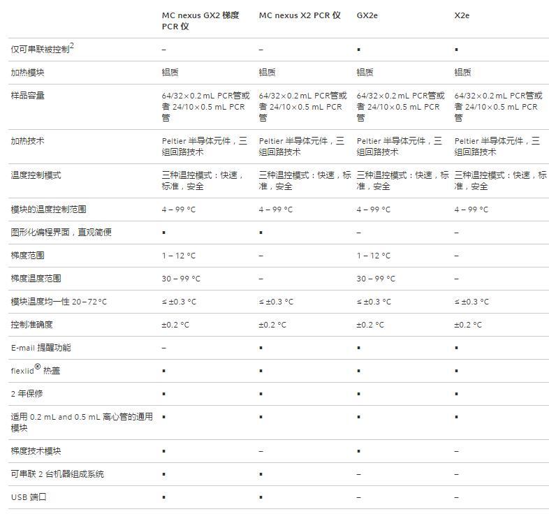艾本德 nexusX2多少钱 欢迎咨询「上海剑凌信息科技供应」