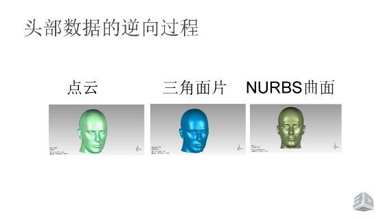嘉兴工业产品逆向 创新服务  上海模高信息科技供应