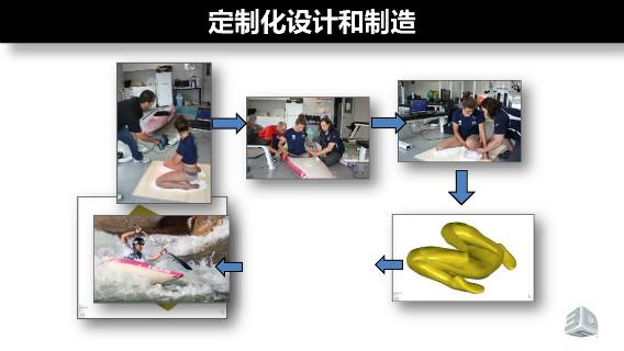 扬州逆向建模 值得信赖  上海模高信息科技供应