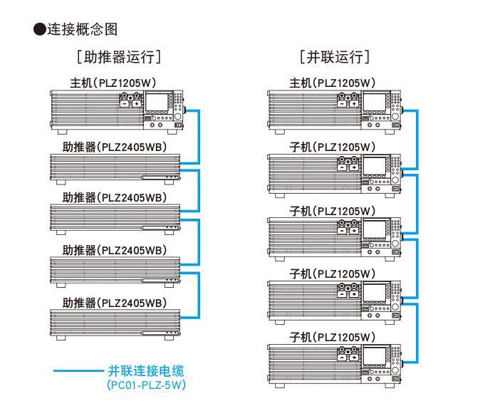 福建PLZ12005WH大功率直流电子负载咨询客服,电子负载